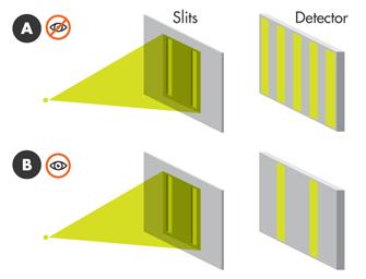 modern-double-slit-experiment
